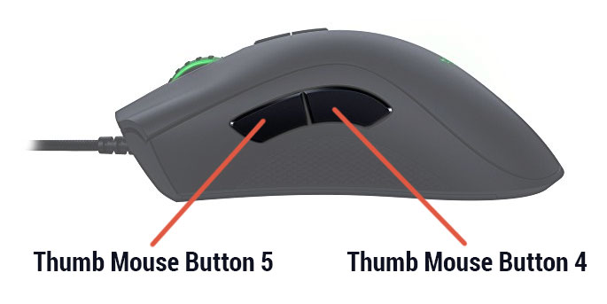 DrLupo Mouse Buttons