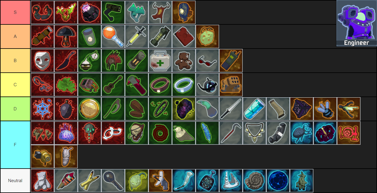 Best items for engineer